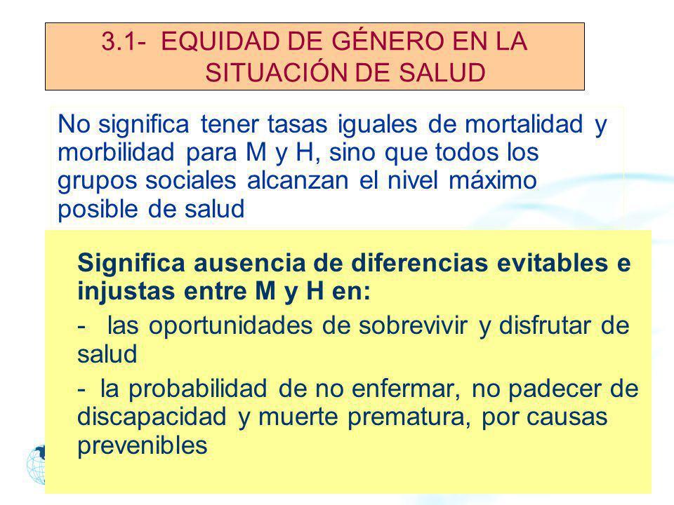 Organización Panamericana De la Salud 3.1- EQUIDAD DE GÉNERO EN LA SITUACIÓN DE SALUD Significa ausencia de diferencias evitables e injustas entre M y