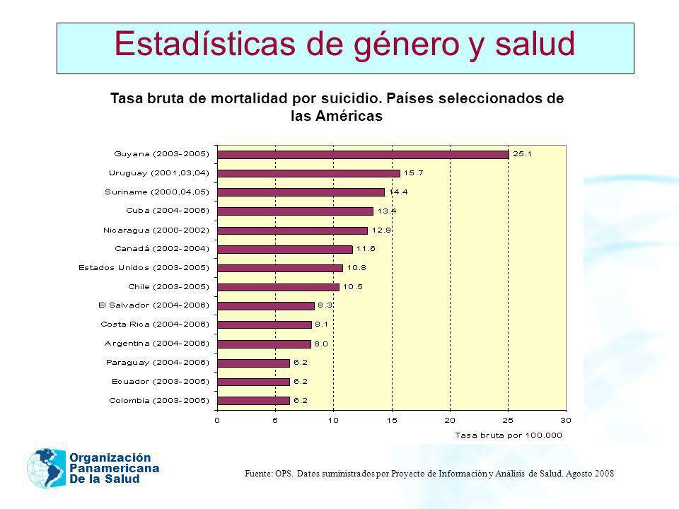 Organización Panamericana De la Salud 2005 Estadísticas de género y salud Tasa bruta de mortalidad por suicidio. Países seleccionados de las Américas