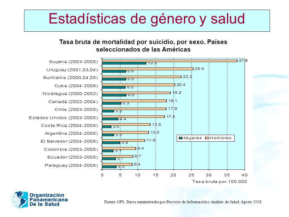 Organización Panamericana De la Salud 2005 Estadísticas de género y salud Tasa bruta de mortalidad por suicidio, por sexo. Países seleccionados de las