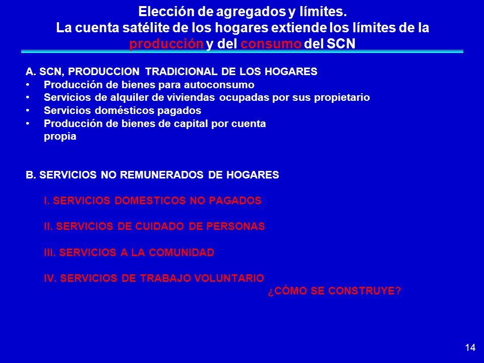 14 Elección de agregados y límites.