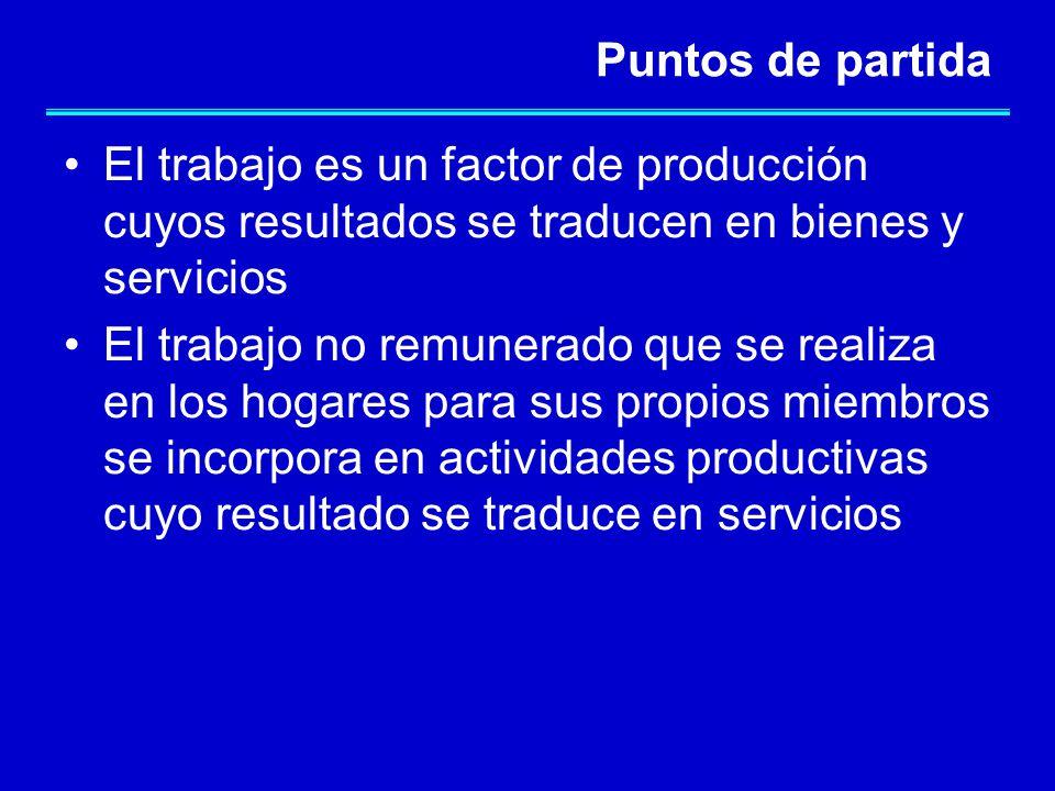 Puntos de partida El trabajo es un factor de producción cuyos resultados se traducen en bienes y servicios El trabajo no remunerado que se realiza en los hogares para sus propios miembros se incorpora en actividades productivas cuyo resultado se traduce en servicios