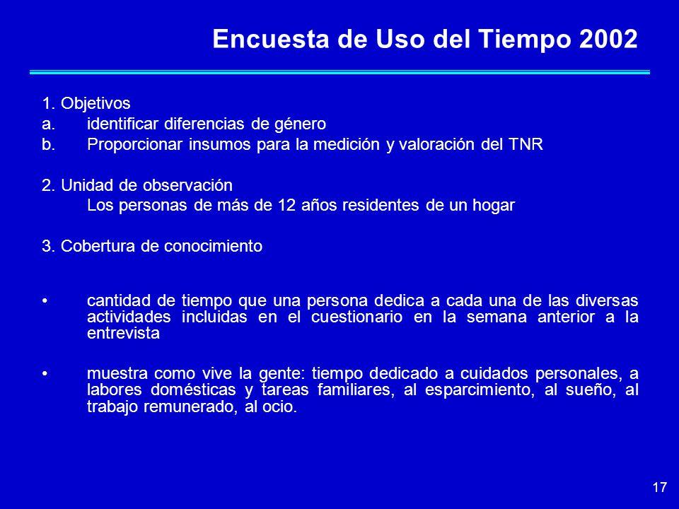 17 Encuesta de Uso del Tiempo 2002 1.