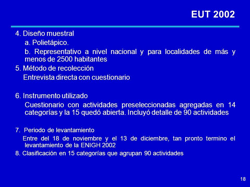 18 EUT 2002 4. Diseño muestral a. Polietápico. b.