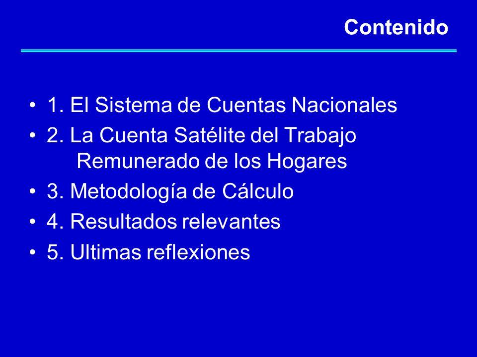 Contenido 1. El Sistema de Cuentas Nacionales 2.