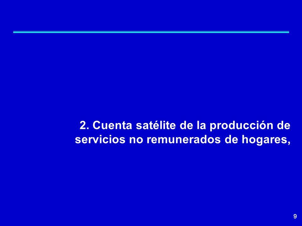9 2. Cuenta satélite de la producción de servicios no remunerados de hogares,