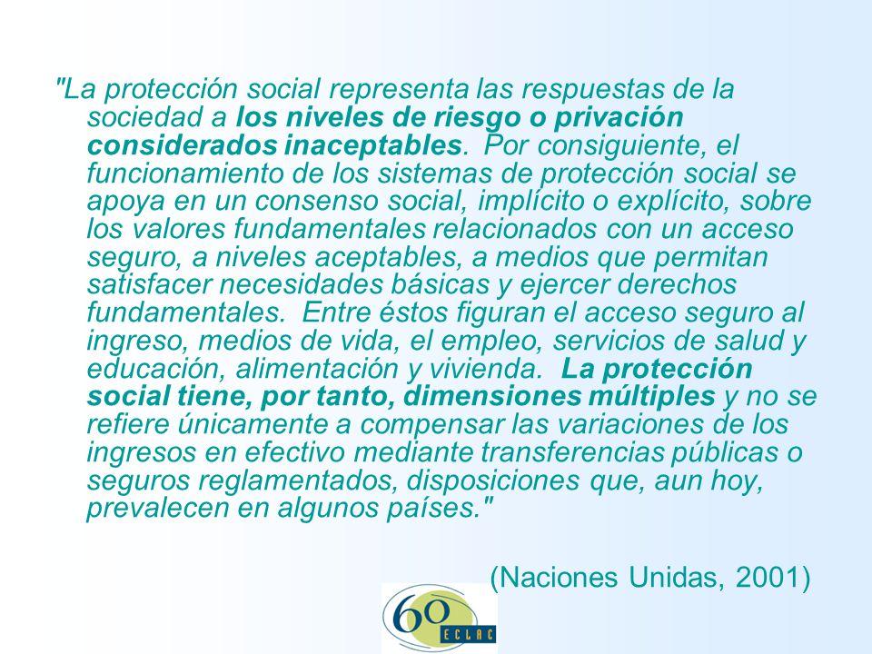 La protección social representa las respuestas de la sociedad a los niveles de riesgo o privación considerados inaceptables.