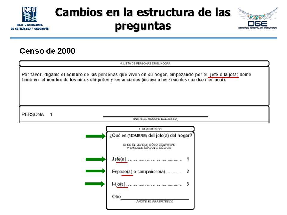 Censo de 2000