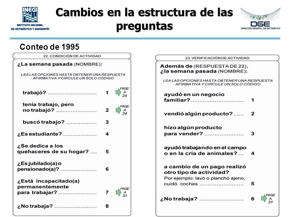 Cambios en la estructura de las preguntas Conteo de 1995