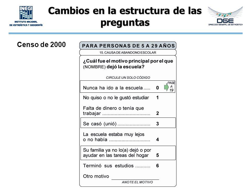 Censo de 2000 Cambios en la estructura de las preguntas