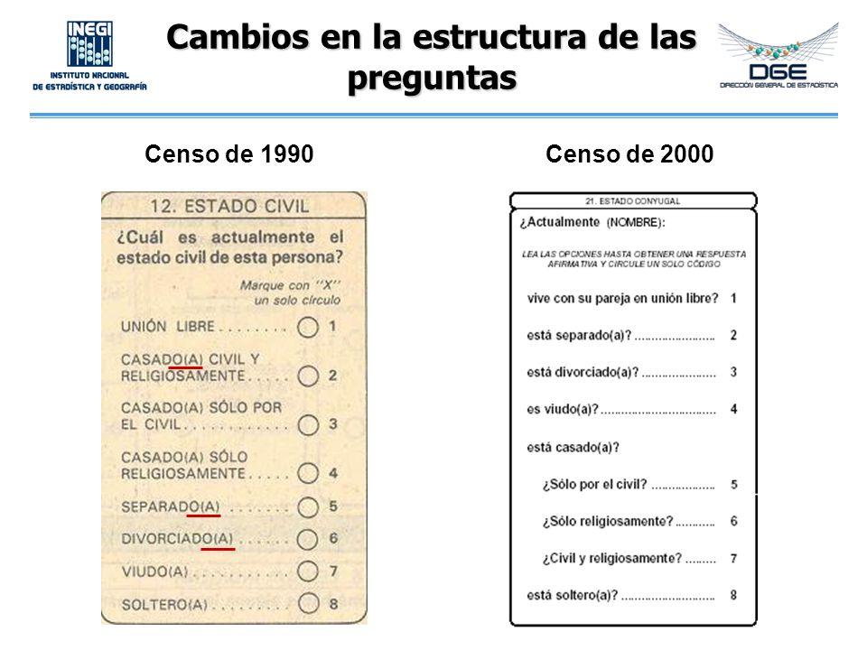 Censo de 1990 Censo de 2000 Cambios en la estructura de las preguntas