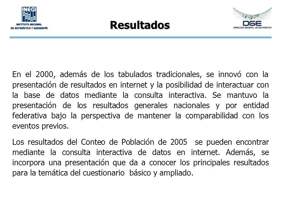 Resultados En el 2000, además de los tabulados tradicionales, se innovó con la presentación de resultados en internet y la posibilidad de interactuar