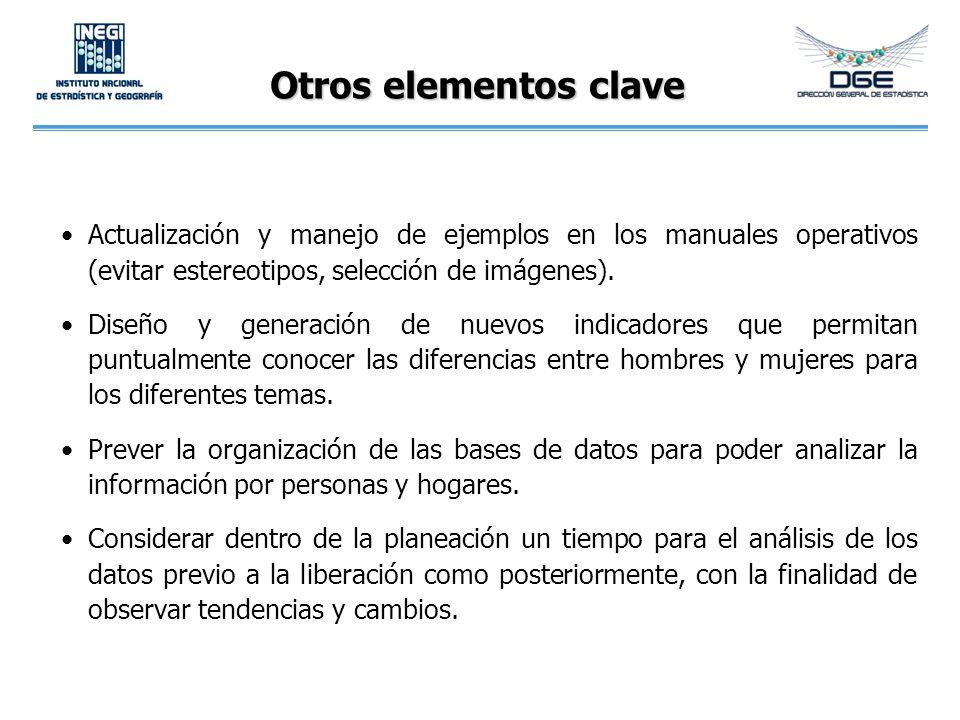 Otros elementos clave Actualización y manejo de ejemplos en los manuales operativos (evitar estereotipos, selección de imágenes).