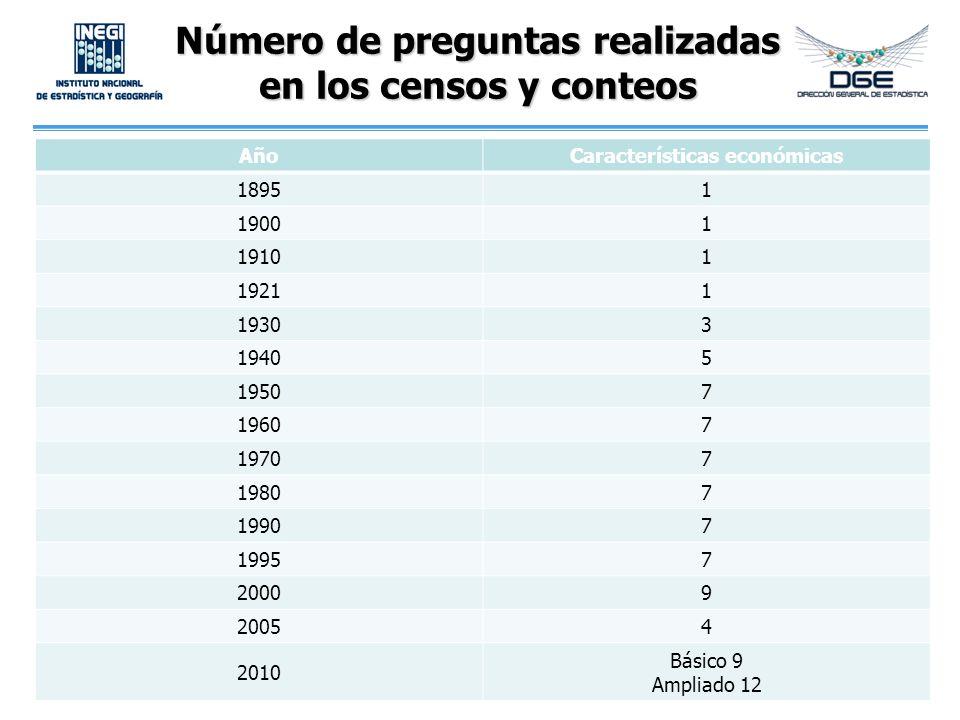 Número de preguntas realizadas en los censos y conteos AñoCaracterísticas económicas 18951 19001 19101 19211 19303 19405 19507 19607 19707 19807 19907 19957 20009 20054 2010 Básico 9 Ampliado 12