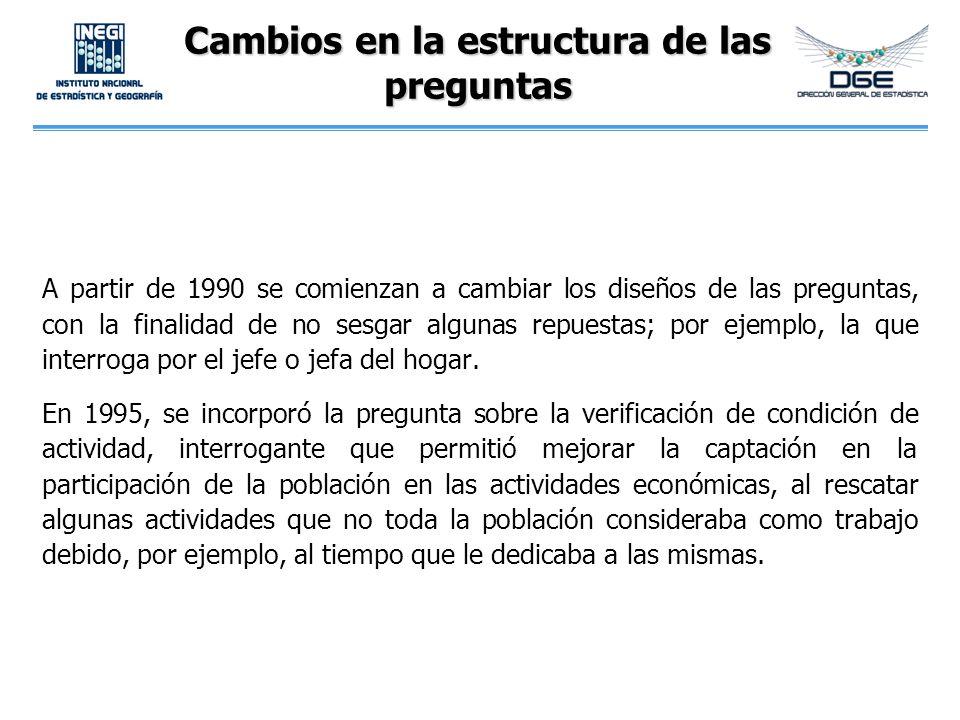 Resultados La participación de las mujeres en actividades económicas remuneradas y no remuneradas.