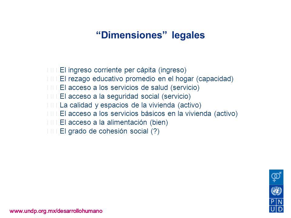 www.undp.org.mx/desarrollohumano Dimensiones legales El ingreso corriente per cápita (ingreso) El rezago educativo promedio en el hogar (capacidad) El