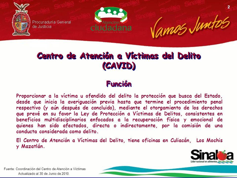Actualizado al 30 de Junio de 2010. Fuente: Coordinación del Centro de Atención a Víctimas 2 Proporcionar a la víctima u ofendido del delito la protec