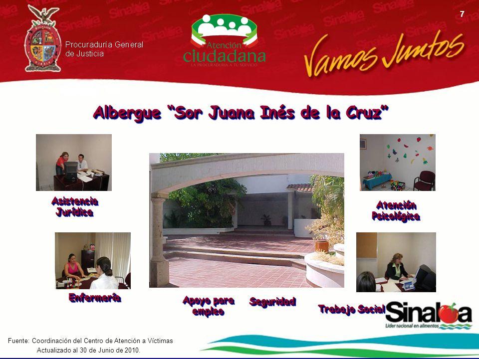 Actualizado al 30 de Junio de 2010. Fuente: Coordinación del Centro de Atención a Víctimas 7 Albergue Sor Juana Inés de la Cruz Asistencia Jurídica En