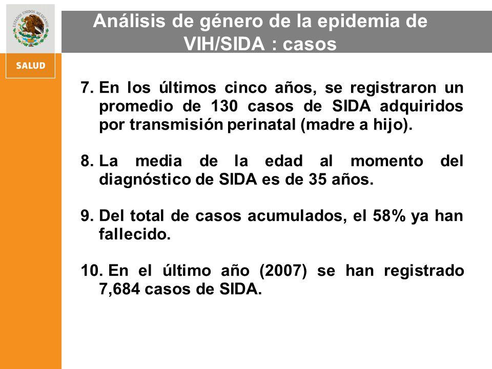 7.En los últimos cinco años, se registraron un promedio de 130 casos de SIDA adquiridos por transmisión perinatal (madre a hijo). 8.La media de la eda