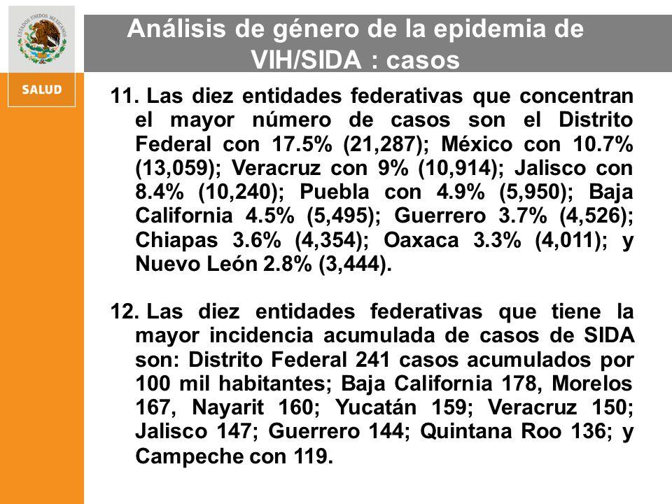 11. Las diez entidades federativas que concentran el mayor número de casos son el Distrito Federal con 17.5% (21,287); México con 10.7% (13,059); Vera