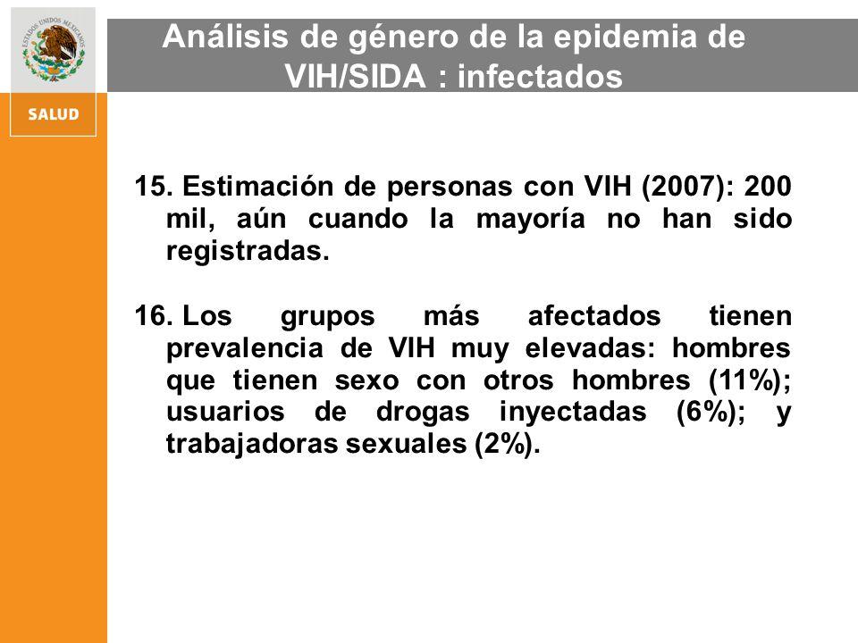 15. Estimación de personas con VIH (2007): 200 mil, aún cuando la mayoría no han sido registradas. 16. Los grupos más afectados tienen prevalencia de