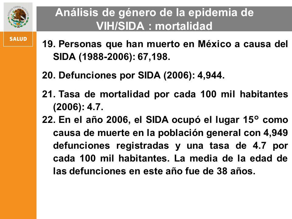 19. Personas que han muerto en México a causa del SIDA (1988-2006): 67,198. 20. Defunciones por SIDA (2006): 4,944. 21. Tasa de mortalidad por cada 10