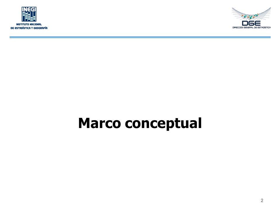 Marco conceptual 2