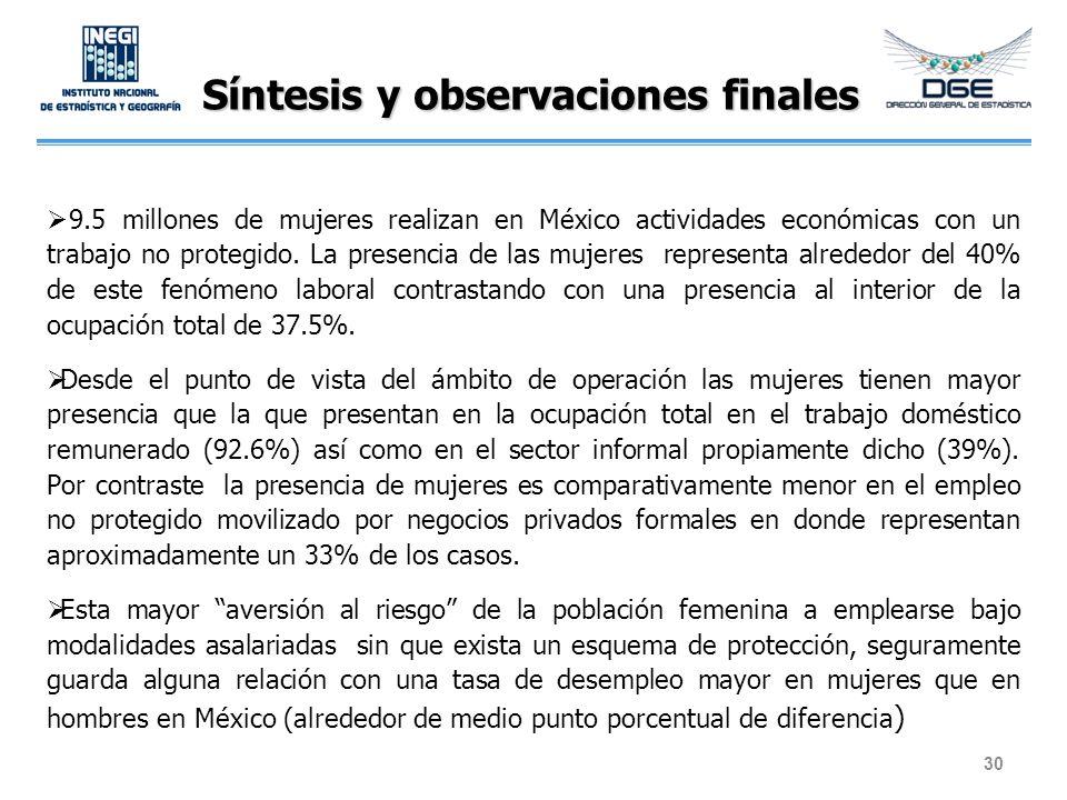 Síntesis y observaciones finales 9.5 millones de mujeres realizan en México actividades económicas con un trabajo no protegido. La presencia de las mu