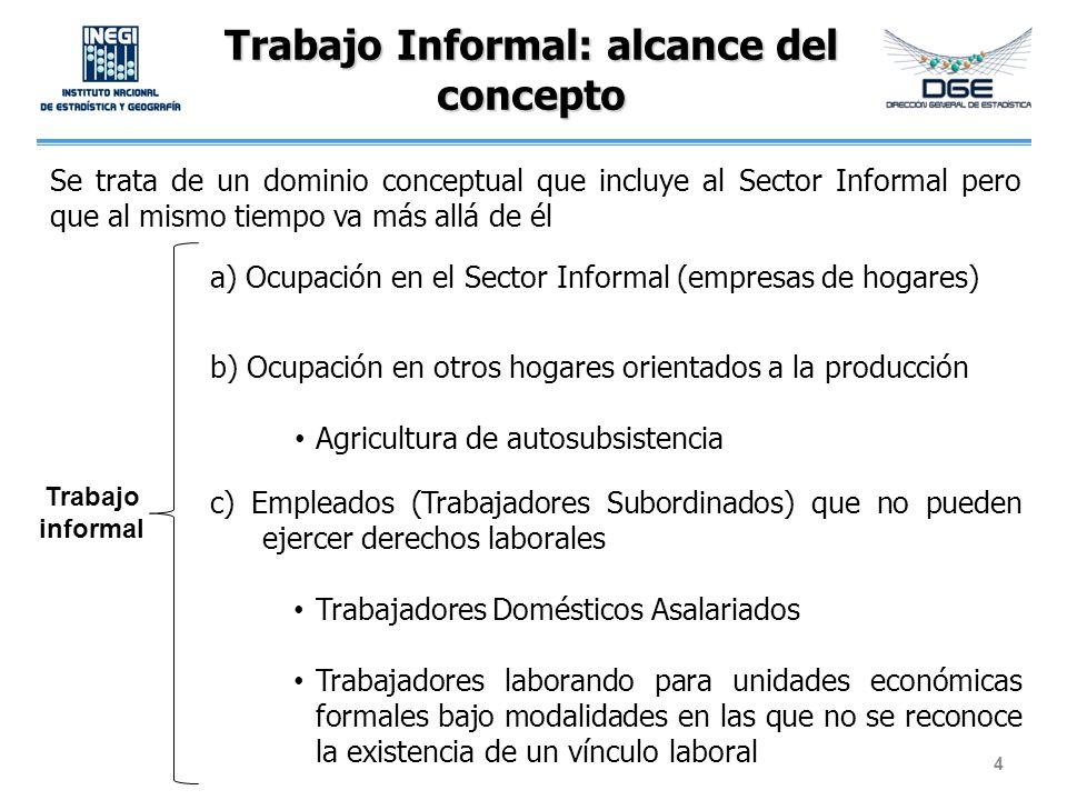 Trabajo Informal: alcance del concepto 4 Se trata de un dominio conceptual que incluye al Sector Informal pero que al mismo tiempo va más allá de él T