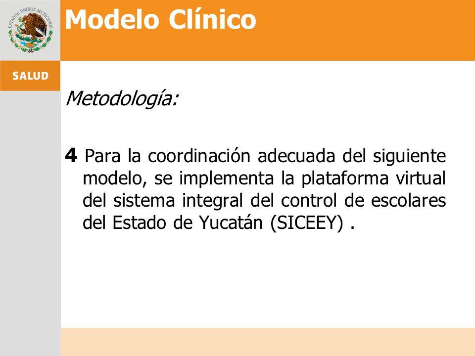 Metodología: 4 Para la coordinación adecuada del siguiente modelo, se implementa la plataforma virtual del sistema integral del control de escolares d