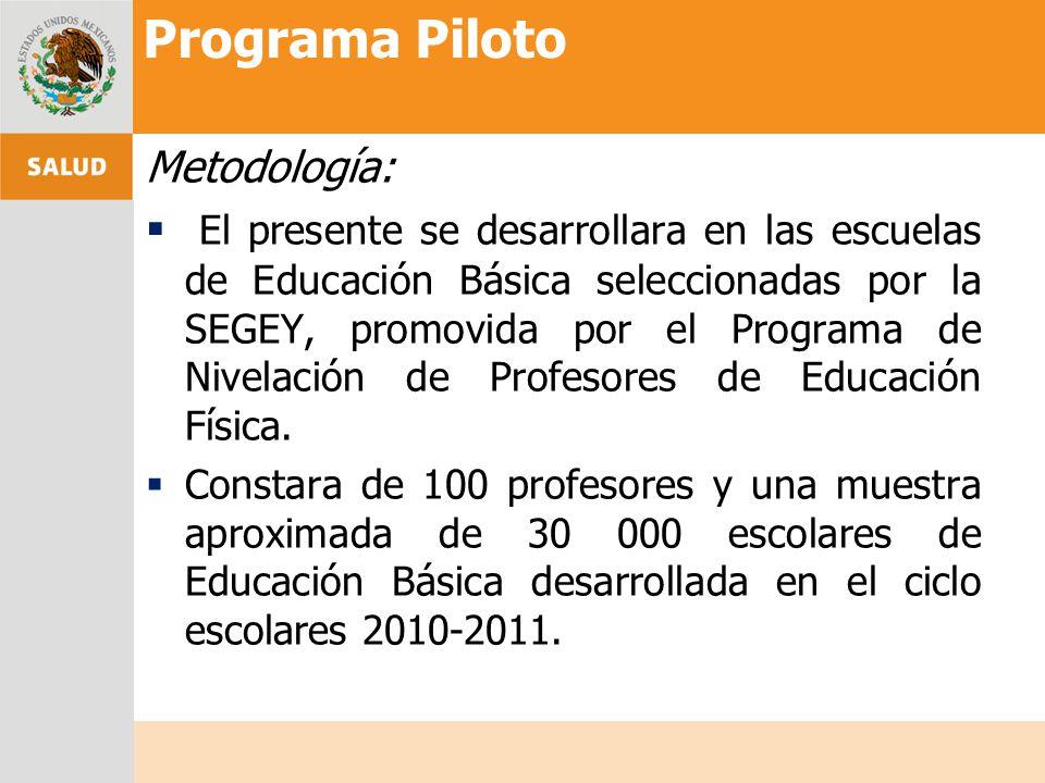 Programa Piloto Metodología: El presente se desarrollara en las escuelas de Educación Básica seleccionadas por la SEGEY, promovida por el Programa de