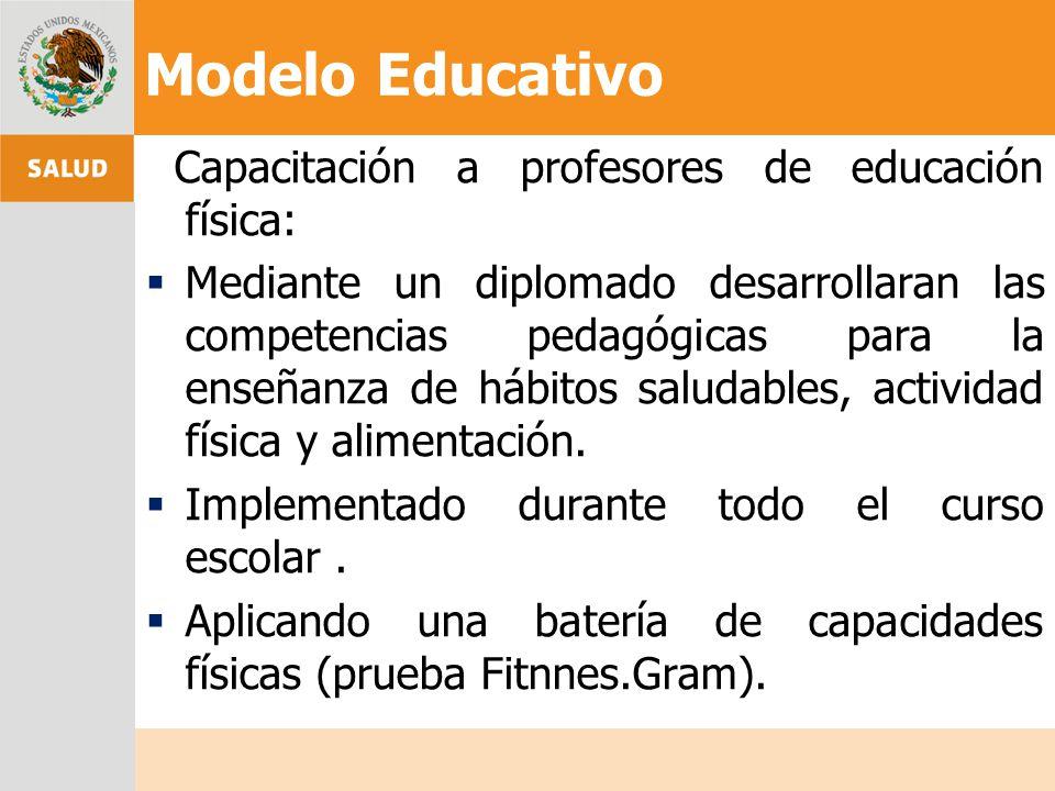 Modelo Educativo Capacitación a profesores de educación física: Mediante un diplomado desarrollaran las competencias pedagógicas para la enseñanza de
