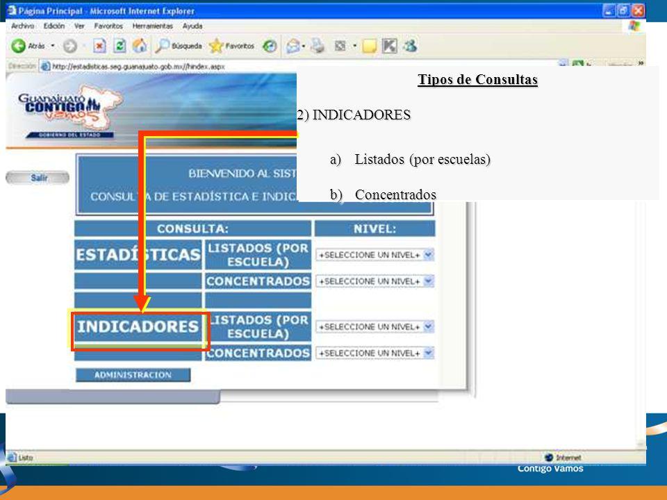 Tipos de Consultas 2) INDICADORES a)Listados (por escuelas) b)Concentrados Tipos de Consultas 2) INDICADORES a)Listados (por escuelas) b)Concentrados