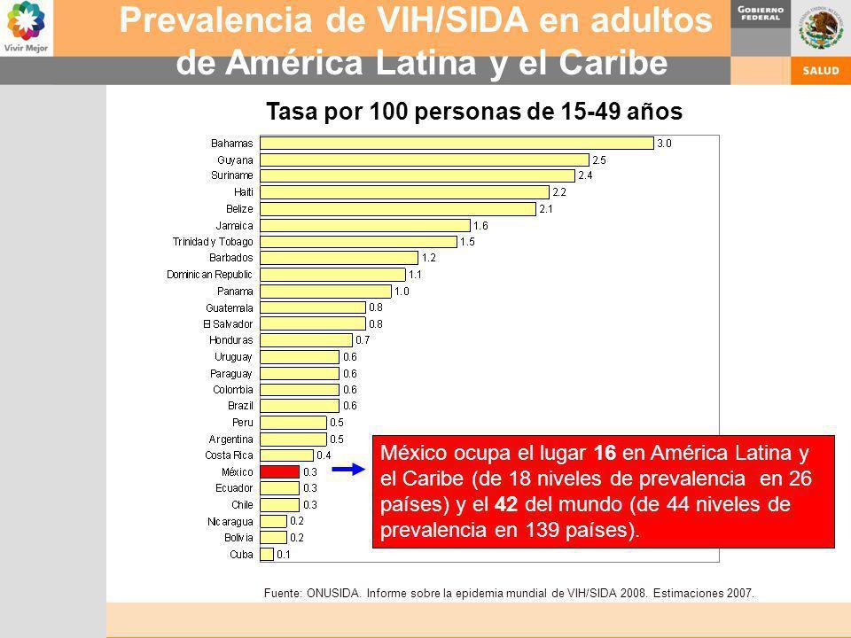 Fuente: ONUSIDA. Informe sobre la epidemia mundial de VIH/SIDA 2008. Estimaciones 2007. Tasa por 100 personas de 15-49 años Prevalencia de VIH/SIDA en