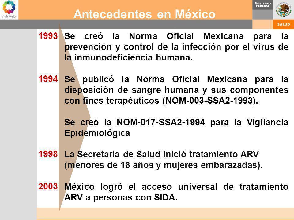 1993 1994 1998 2003 Se creó la Norma Oficial Mexicana para la prevención y control de la infección por el virus de la inmunodeficiencia humana. Se pub