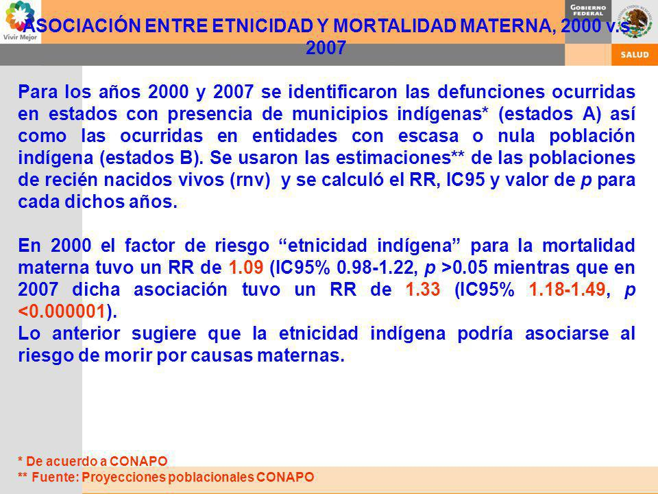 ASOCIACIÓN ENTRE ETNICIDAD Y MORTALIDAD MATERNA, 2000 v.s 2007 Para los años 2000 y 2007 se identificaron las defunciones ocurridas en estados con pre