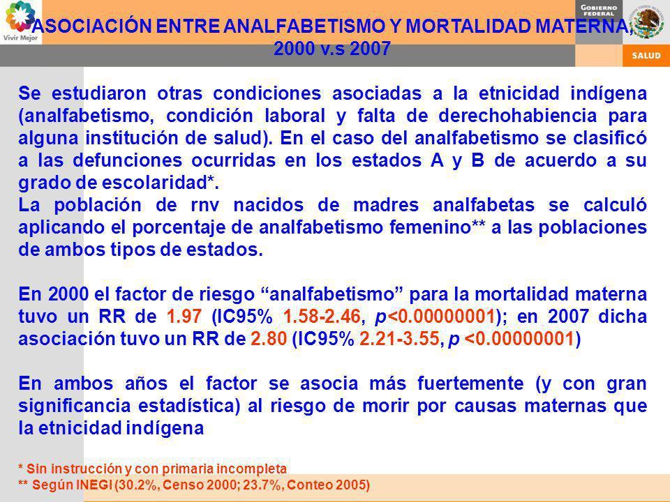 ASOCIACIÓN ENTRE ANALFABETISMO Y MORTALIDAD MATERNA, 2000 v.s 2007 Se estudiaron otras condiciones asociadas a la etnicidad indígena (analfabetismo, c