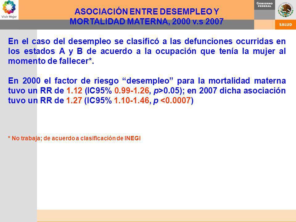 ASOCIACIÓN ENTRE DESEMPLEO Y MORTALIDAD MATERNA, 2000 v.s 2007 En el caso del desempleo se clasificó a las defunciones ocurridas en los estados A y B