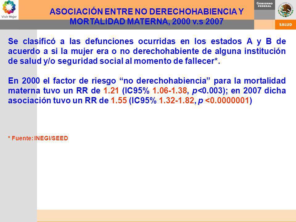 ASOCIACIÓN ENTRE NO DERECHOHABIENCIA Y MORTALIDAD MATERNA, 2000 v.s 2007 Se clasificó a las defunciones ocurridas en los estados A y B de acuerdo a si