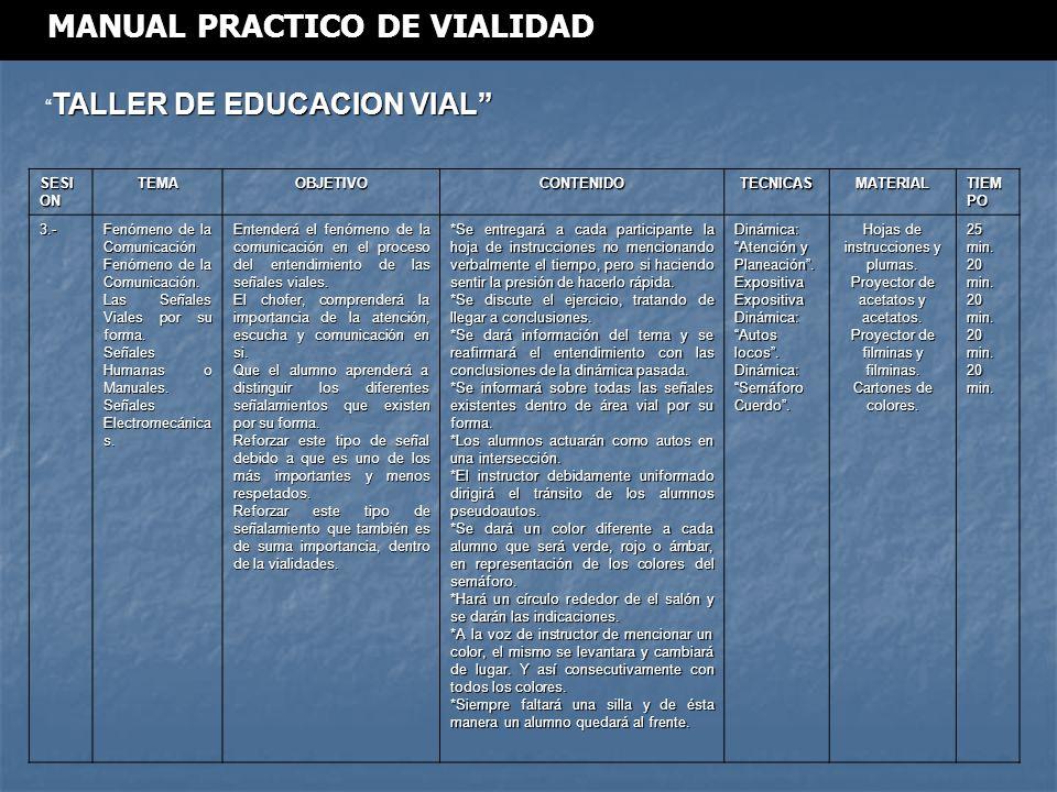 SESI ON TEMAOBJETIVOCONTENIDOTECNICASMATERIAL TIEM PO 3.- Fenómeno de la Comunicación Fenómeno de la Comunicación.