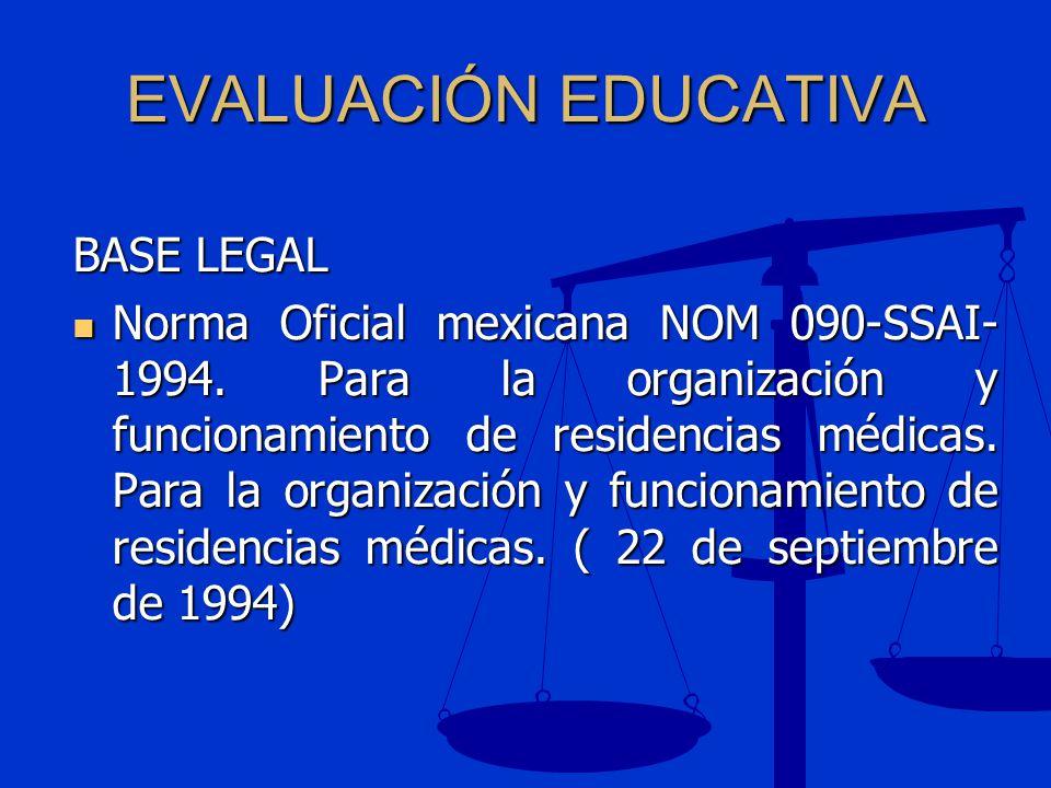 EVALUACIÓN EDUCATIVA BASE LEGAL Norma Oficial mexicana NOM 090-SSAI- 1994. Para la organización y funcionamiento de residencias médicas. Para la organ