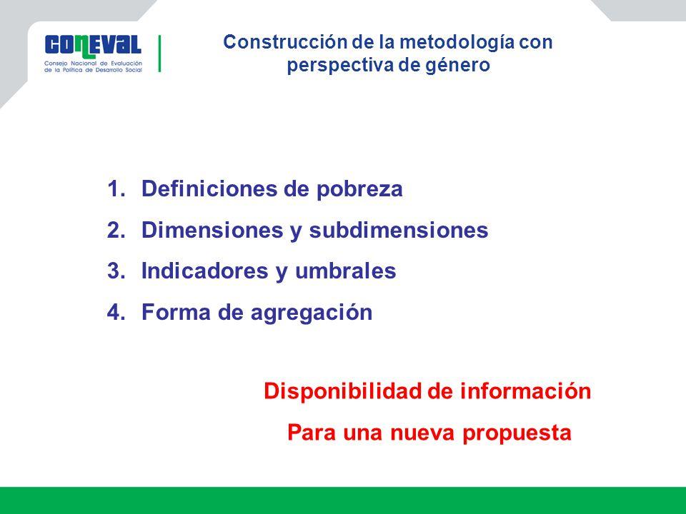 Construcción de la metodología con perspectiva de género 1.Definiciones de pobreza 2.Dimensiones y subdimensiones 3.Indicadores y umbrales 4.Forma de