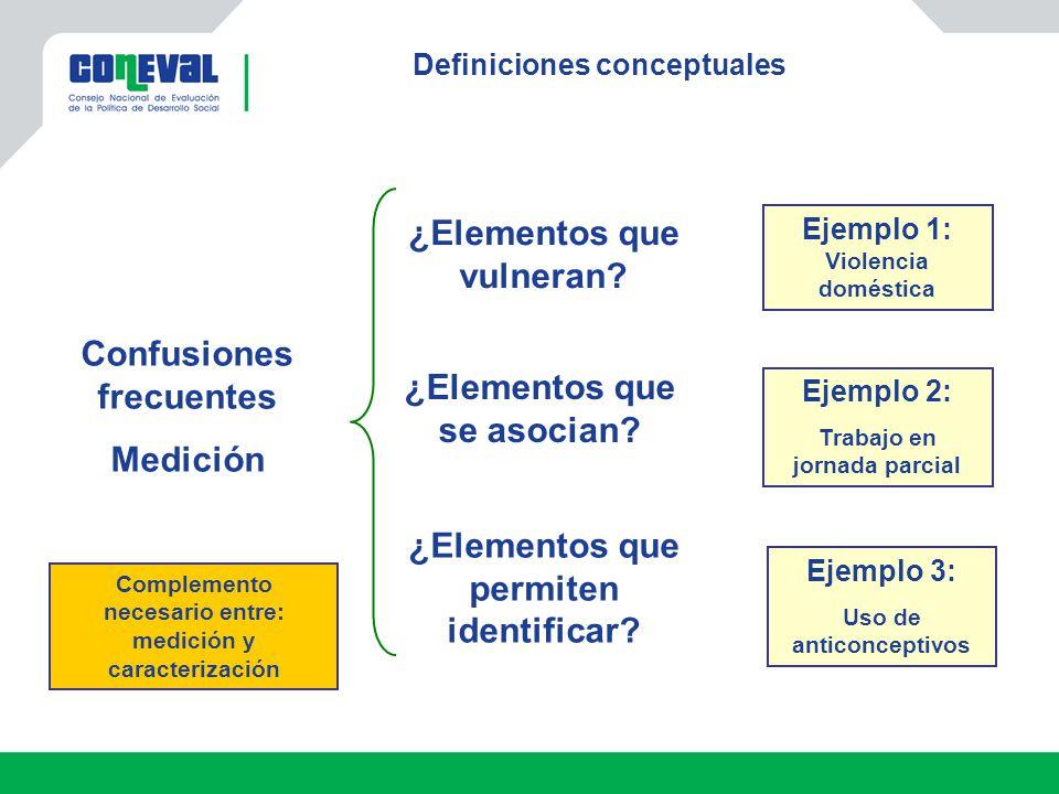Definiciones conceptuales Confusiones frecuentes Medición ¿Elementos que vulneran? ¿Elementos que se asocian? ¿Elementos que permiten identificar? Eje