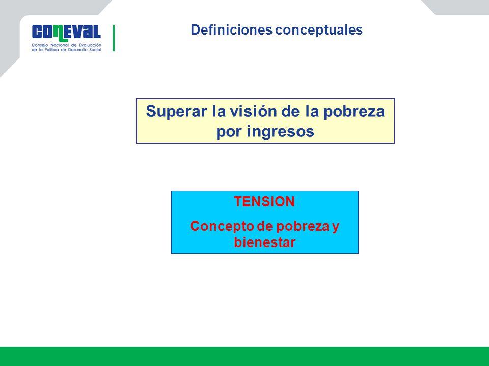 Definiciones conceptuales Superar la visión de la pobreza por ingresos TENSION Concepto de pobreza y bienestar