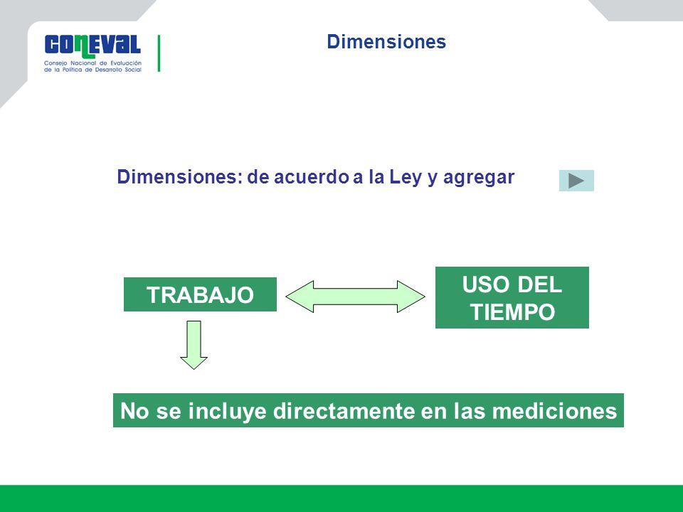 Dimensiones Dimensiones: de acuerdo a la Ley y agregar TRABAJO USO DEL TIEMPO No se incluye directamente en las mediciones
