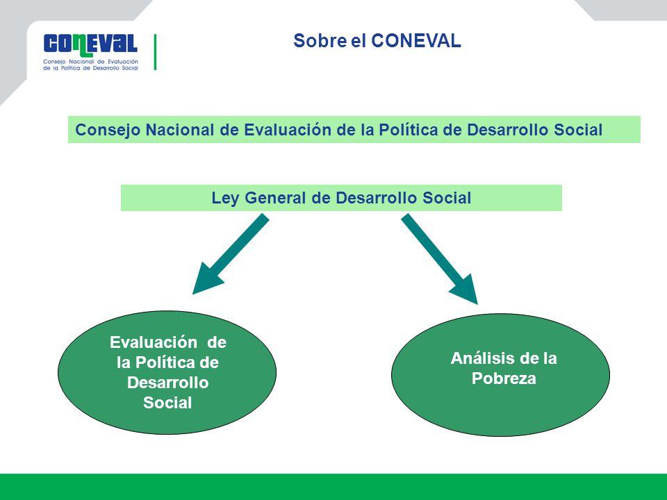 Sobre el CONEVAL Consejo Nacional de Evaluación de la Política de Desarrollo Social Evaluación de la Política de Desarrollo Social Análisis de la Pobr