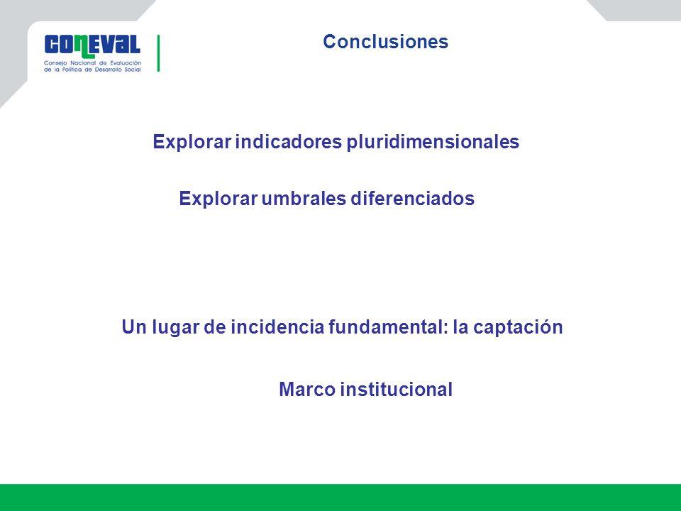 Conclusiones Marco institucional Un lugar de incidencia fundamental: la captación Explorar indicadores pluridimensionales Explorar umbrales diferenciados