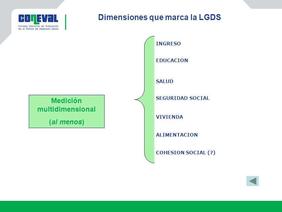 Dimensiones que marca la LGDS INGRESO EDUCACION SALUD SEGURIDAD SOCIAL VIVIENDA COHESION SOCIAL ( ) ALIMENTACION Medición multidimensional (al menos)