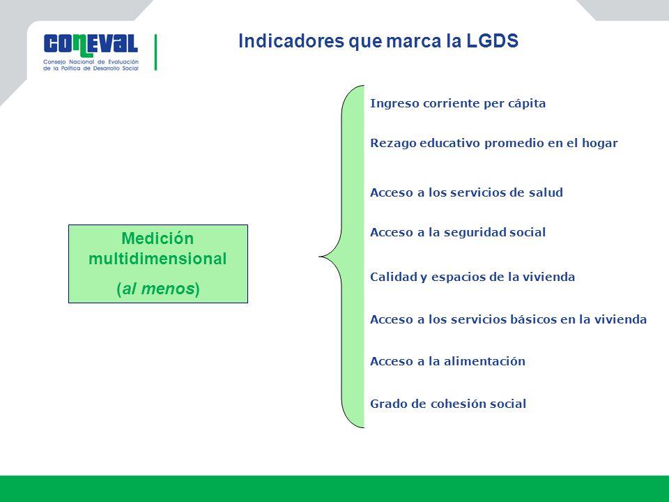 Conclusiones Mezcla de capacidades y resultados Construcción de indicadores de desigualdad intrahogar Dimensiones de trabajo y uso del tiempo Complemento necesario medición- caracterización Complemento necesario nivel individual-hogar