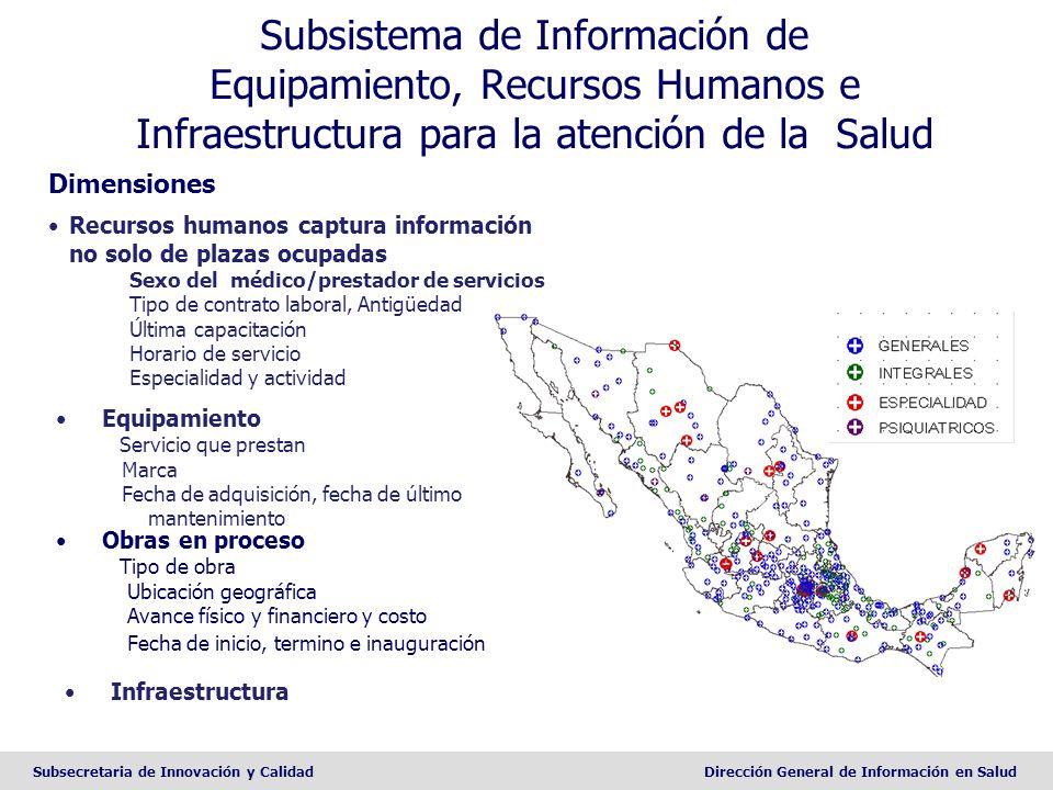 Subsecretaria de Innovación y CalidadDirección General de Información en Salud Subsistema de Información de Equipamiento, Recursos Humanos e Infraestr