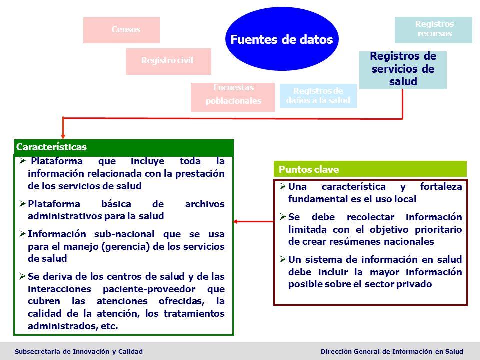 Subsecretaria de Innovación y CalidadDirección General de Información en Salud Encuestas poblacionales Registro civil Censos Registros de daños a la s